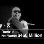 The Forbes Five: Who Are Hip-Hop's Wealthiest Artists?