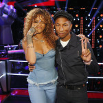 Rihanna Heats Up The Knock Out Round on The Voice
